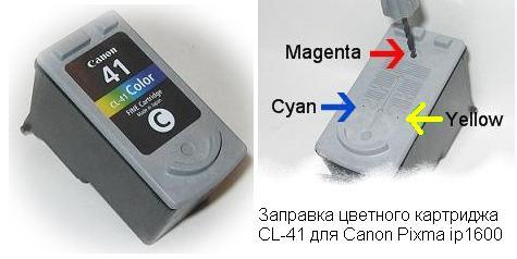 Куплю Картридж Canon 41.  Пустой и не разу не заправленный.