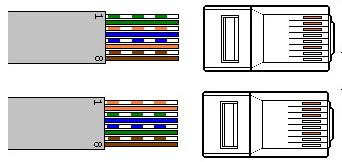 Схема обжимки кросс-кабеля