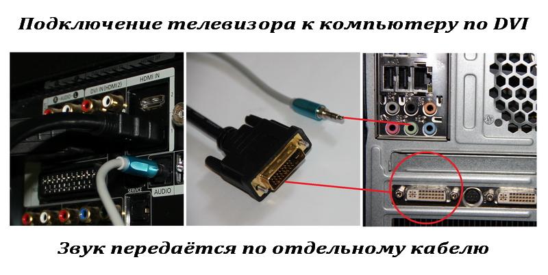 Подключение телевизора к компьютеру по DVI