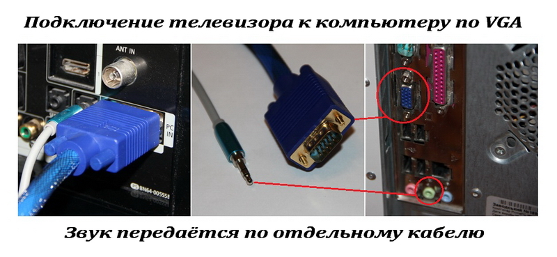 Подключение телевизора к компьютеру по VGA