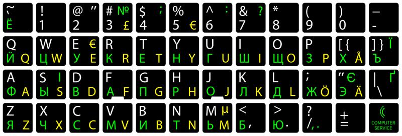 Финские наклейки на клавиатуру