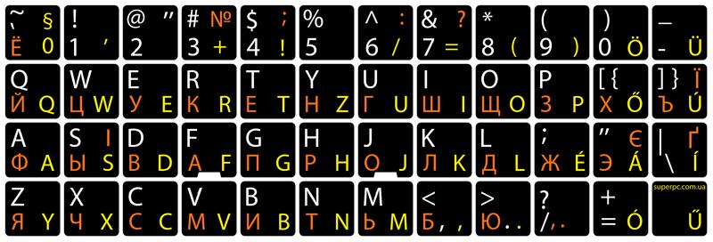 Венгерская раскладка клавиатуры