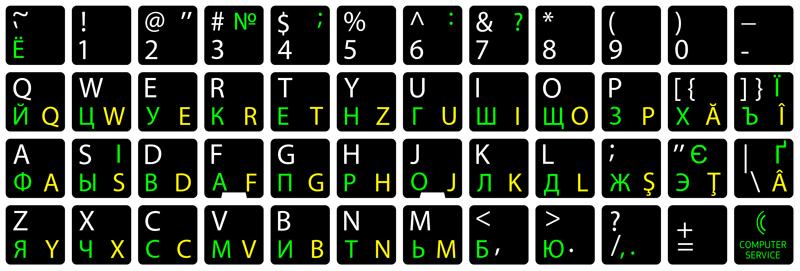Romania_Keyboard